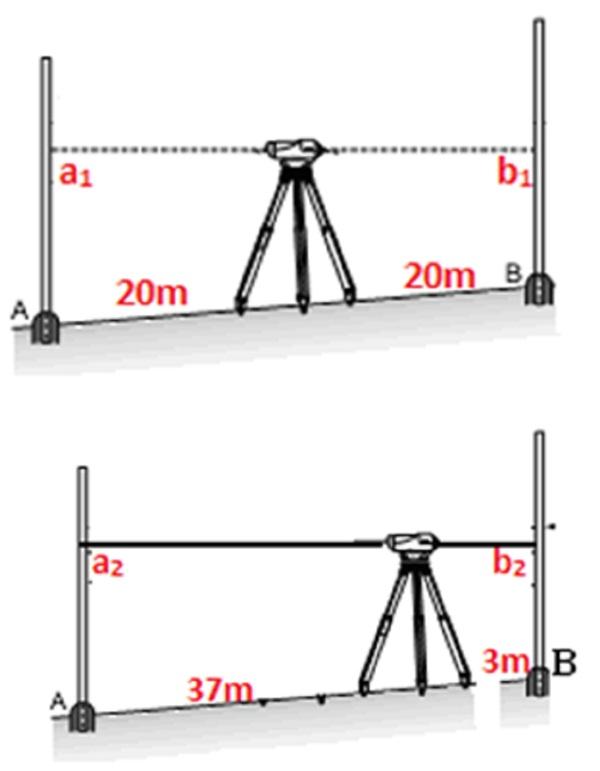 Cách kiểm tra sai số góc i của máy trong đo cao độ máy thủy bình