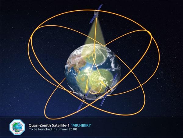 các vệ tinh của QZSS